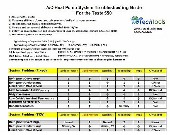 FREE DOWNLOAD A/C Troubleshooting Guide