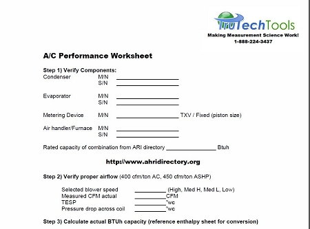 Commissioning Test Worksheet