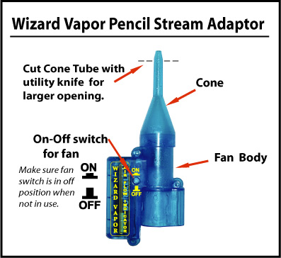 Wizard Pencil Stream Adapter