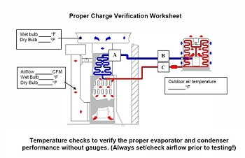FREE DOWNLOAD Charge and Airflow Check Sheet